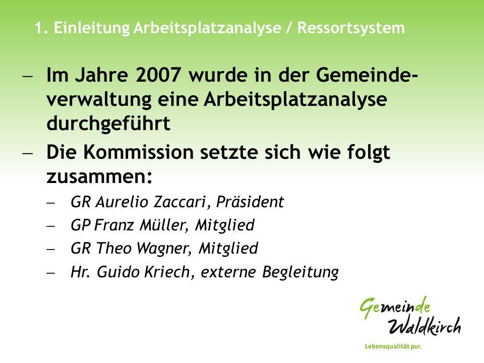 5.Erkenntnisse Wichtig: Informationsfluss seitens GP und Verwaltung zu den Ressortleitern.