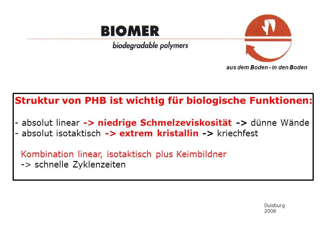 aus dem Boden - in den Boden Struktur von PHB ist wichtig für biologische Funktionen: - absolut linear -> niedrige Schmelzeviskosität -> dünne Wände - absolut isotaktisch -> extrem kristallin -> kriechfest Kombination linear, isotaktisch plus Keimbildner -> schnelle Zyklenzeiten Duisburg 2008