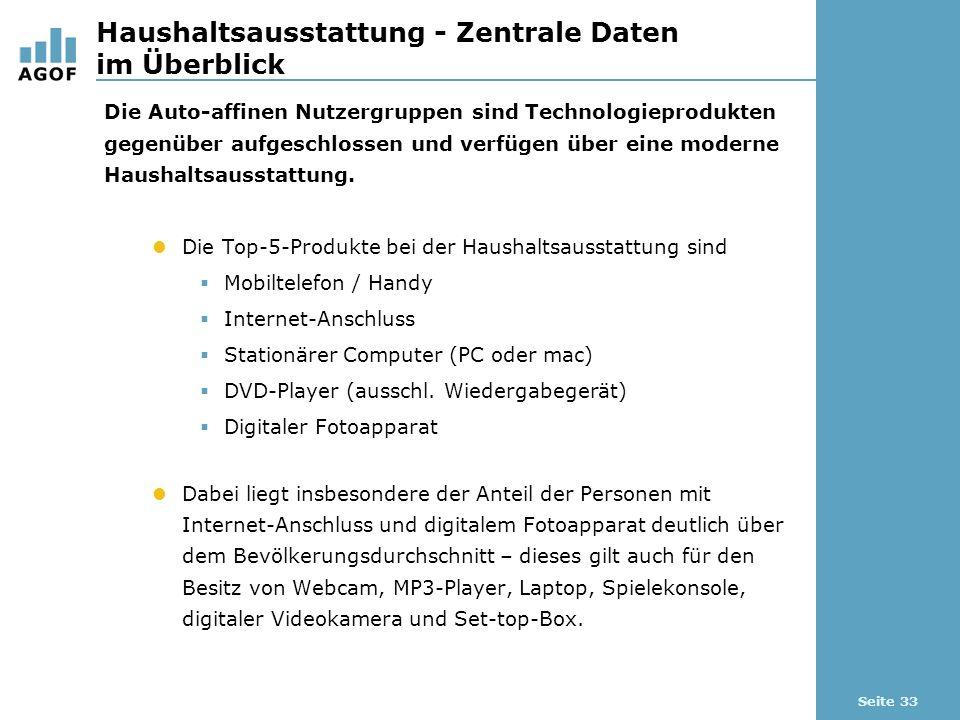 Seite 33 Haushaltsausstattung - Zentrale Daten im Überblick Die Auto-affinen Nutzergruppen sind Technologieprodukten gegenüber aufgeschlossen und verf