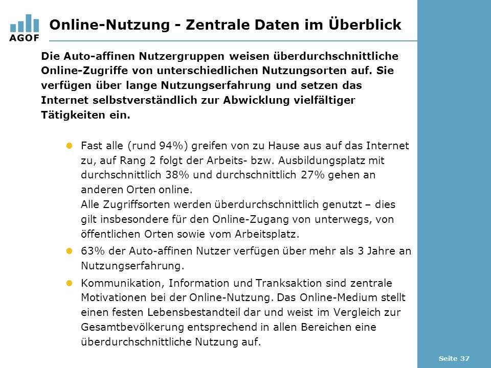 Seite 37 Online-Nutzung - Zentrale Daten im Überblick Die Auto-affinen Nutzergruppen weisen überdurchschnittliche Online-Zugriffe von unterschiedlichen Nutzungsorten auf.