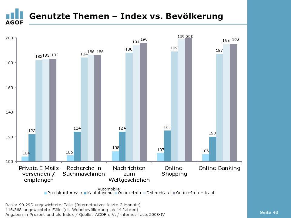 Seite 43 Genutzte Themen – Index vs. Bevölkerung Automobile Basis: 99.295 ungewichtete Fälle (Internetnutzer letzte 3 Monate) 116.368 ungewichtete Fäl