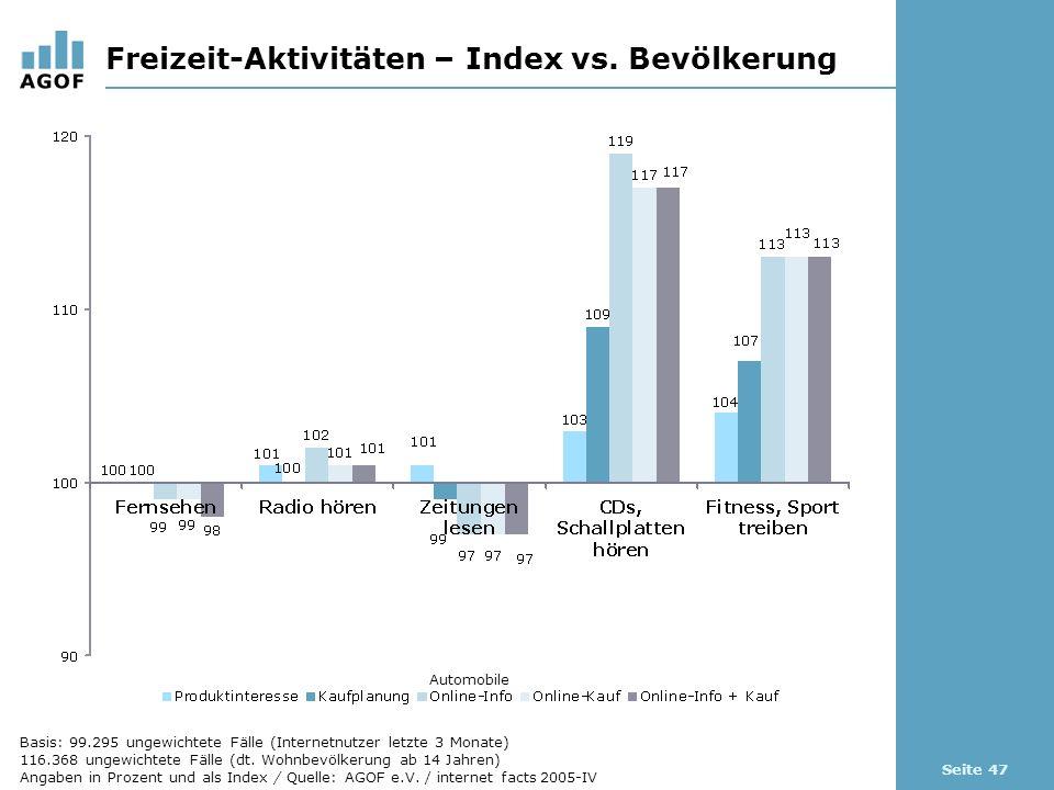 Seite 47 Freizeit-Aktivitäten – Index vs. Bevölkerung Automobile Basis: 99.295 ungewichtete Fälle (Internetnutzer letzte 3 Monate) 116.368 ungewichtet