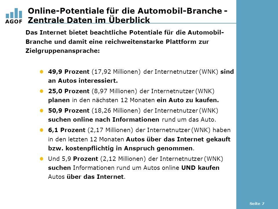 Seite 7 Online-Potentiale für die Automobil-Branche - Zentrale Daten im Überblick Das Internet bietet beachtliche Potentiale für die Automobil- Branche und damit eine reichweitenstarke Plattform zur Zielgruppenansprache: 49,9 Prozent (17,92 Millionen) der Internetnutzer (WNK) sind an Autos interessiert.