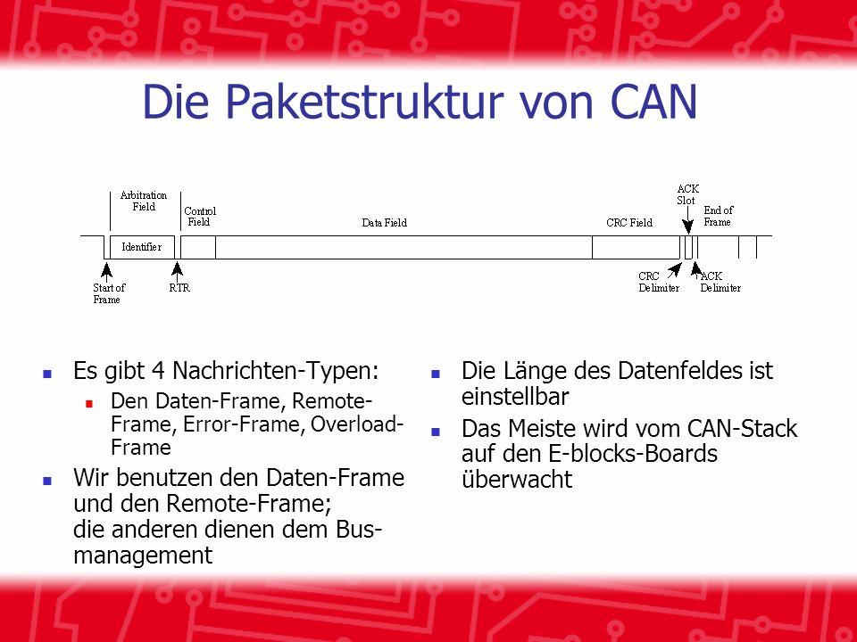 Die Paketstruktur von CAN Es gibt 4 Nachrichten-Typen: Den Daten-Frame, Remote- Frame, Error-Frame, Overload- Frame Wir benutzen den Daten-Frame und den Remote-Frame; die anderen dienen dem Bus- management Die Länge des Datenfeldes ist einstellbar Das Meiste wird vom CAN-Stack auf den E-blocks-Boards überwacht