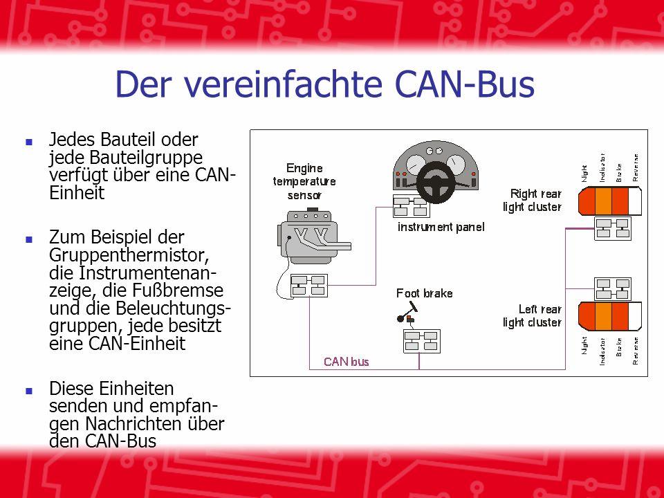 Der vereinfachte CAN-Bus Jedes Bauteil oder jede Bauteilgruppe verfügt über eine CAN- Einheit Zum Beispiel der Gruppenthermistor, die Instrumentenan- zeige, die Fußbremse und die Beleuchtungs- gruppen, jede besitzt eine CAN-Einheit Diese Einheiten senden und empfan- gen Nachrichten über den CAN-Bus