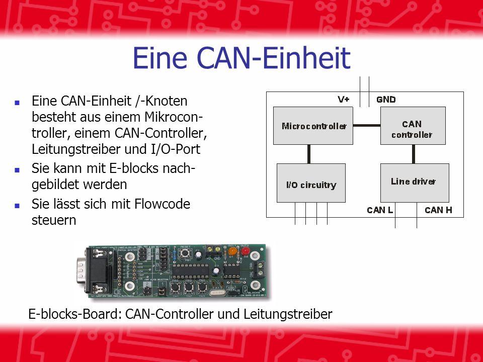 Eine CAN-Einheit Eine CAN-Einheit /-Knoten besteht aus einem Mikrocon- troller, einem CAN-Controller, Leitungstreiber und I/O-Port Sie kann mit E-blocks nach- gebildet werden Sie lässt sich mit Flowcode steuern E-blocks-Board: CAN-Controller und Leitungstreiber