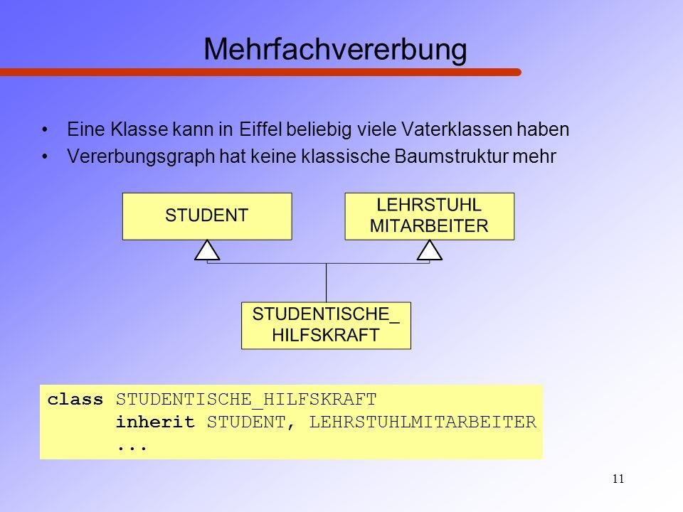 11 class STUDENTISCHE_HILFSKRAFT inherit STUDENT, LEHRSTUHLMITARBEITER... Mehrfachvererbung Eine Klasse kann in Eiffel beliebig viele Vaterklassen hab