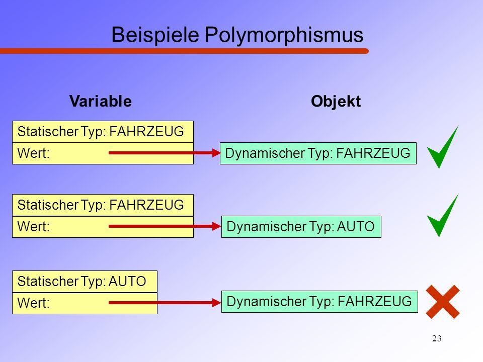 23 Beispiele Polymorphismus Variable Objekt Statischer Typ: FAHRZEUG Wert: Dynamischer Typ: FAHRZEUG Statischer Typ: FAHRZEUG Wert: Dynamischer Typ: A