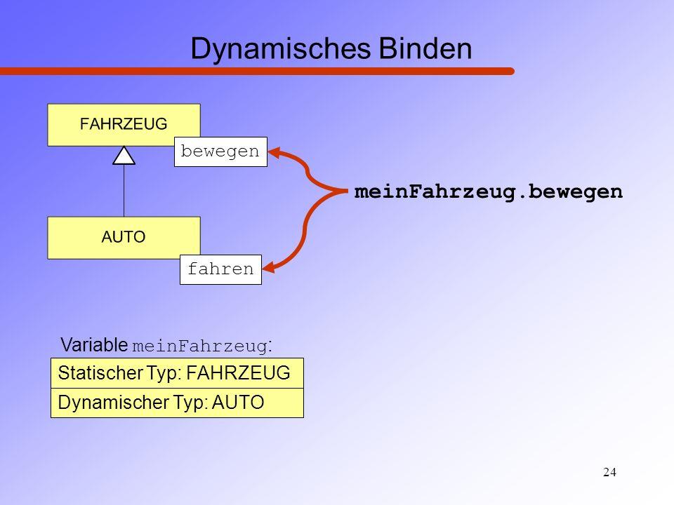 24 Dynamisches Binden bewegen fahren Variable meinFahrzeug : Statischer Typ: FAHRZEUG Dynamischer Typ: AUTO meinFahrzeug.bewegen