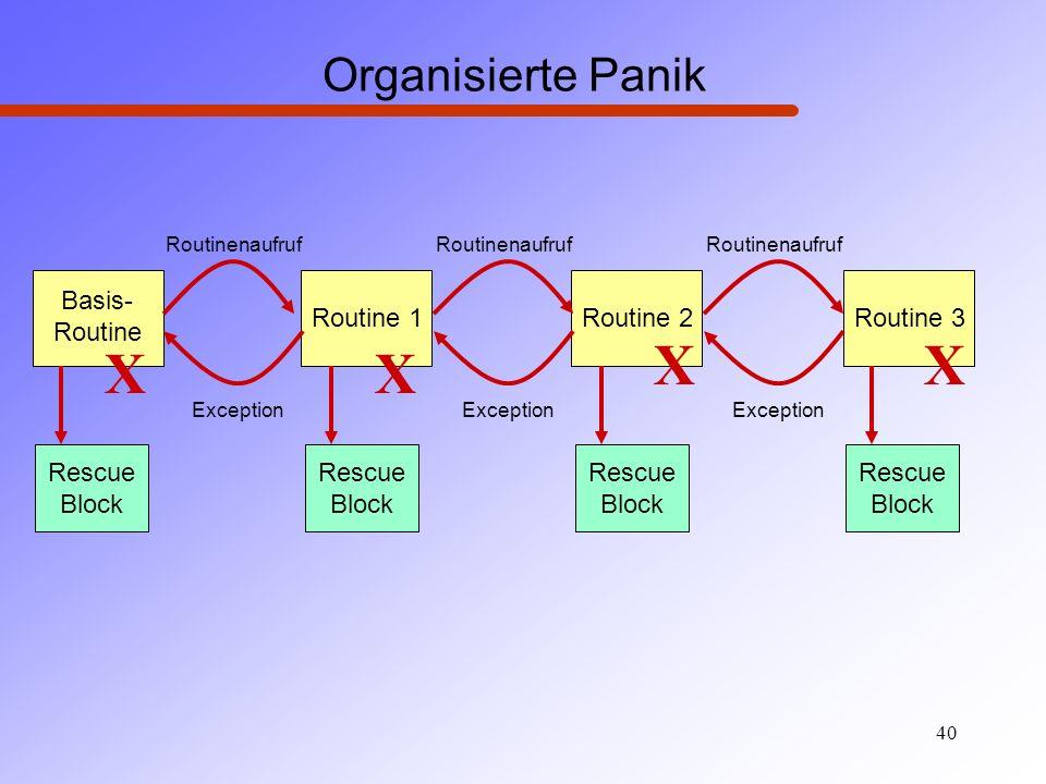 40 Basis- Routine Routine 1Routine 2Routine 3 Routinenaufruf X Exception X X X Rescue Block Rescue Block Rescue Block Rescue Block Organisierte Panik