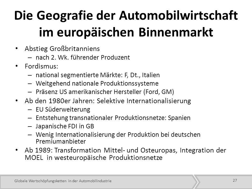 Globale Wertschöpfungsketten in der Automobilindustrie Die Geografie der Automobilwirtschaft im europäischen Binnenmarkt Abstieg Großbritanniens – nach 2.