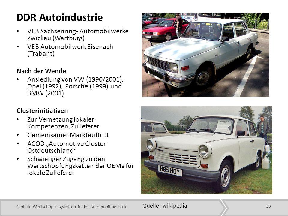 Globale Wertschöpfungsketten in der Automobilindustrie DDR Autoindustrie VEB Sachsenring- Automobilwerke Zwickau (Wartburg) VEB Automobilwerk Eisenach (Trabant) Nach der Wende Ansiedlung von VW (1990/2001), Opel (1992), Porsche (1999) und BMW (2001) Clusterinitiativen Zur Vernetzung lokaler Kompetenzen, Zulieferer Gemeinsamer Marktauftritt ACOD Automotive Cluster Ostdeutschland Schwieriger Zugang zu den Wertschöpfungsketten der OEMs für lokale Zulieferer 38 Quelle: wikipedia