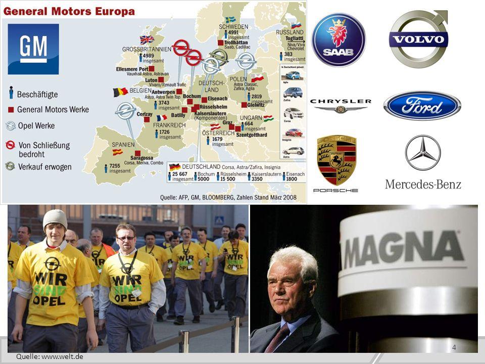 5 1. Geschichte und Struktur der Automobilindustrie