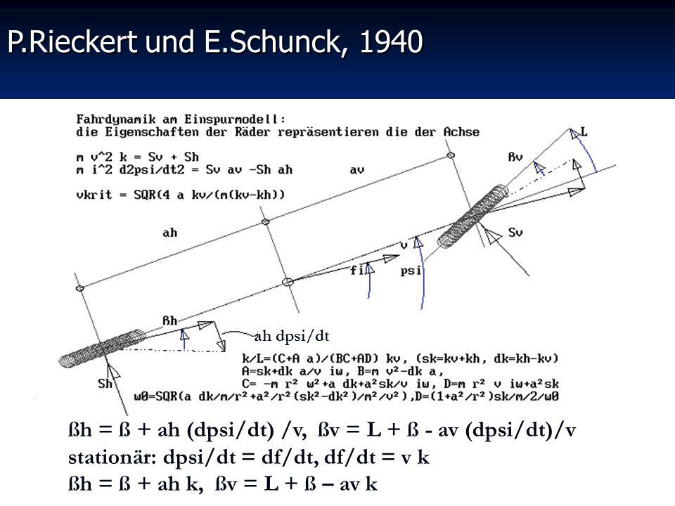 P.Rieckert und E.Schunck, 1940 ßh = ß + ah (dpsi/dt) /v, ßv = L + ß - av (dpsi/dt)/v stationär: dpsi/dt = df/dt, df/dt = v k ßh = ß + ah k, ßv = L + ß