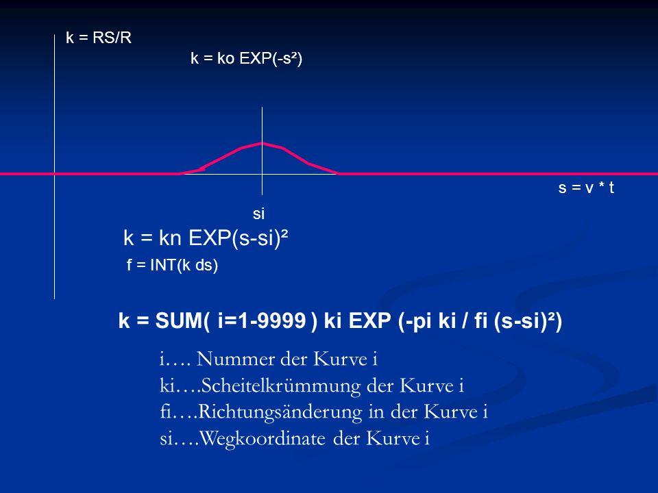 s = v * t k = RS/R k = ko EXP(-s²) k = kn EXP(s-si)² f = INT(k ds) k = SUM( i=1-9999 ) ki EXP (-pi ki / fi (s-si)²) si i…. Nummer der Kurve i ki….Sche