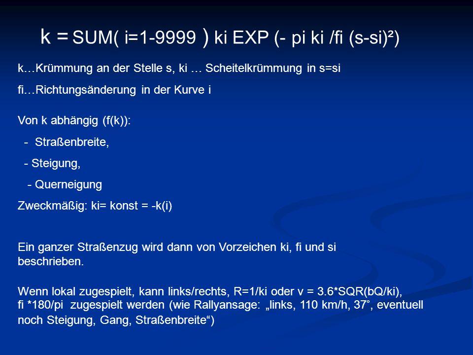 Richtungsstabilität nach Störung und beim Bremsen Sv=kv ß, Sh=kh ß (ß…..Schräglaufwinkel)