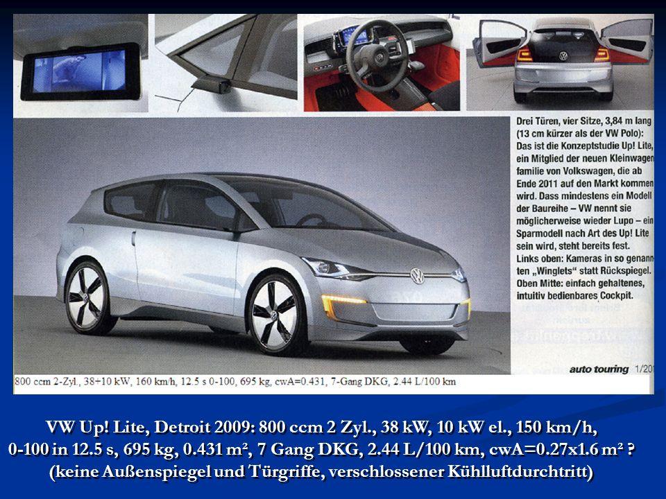 VW Up! Lite, Detroit 2009: 800 ccm 2 Zyl., 38 kW, 10 kW el., 150 km/h, 0-100 in 12.5 s, 695 kg, 0.431 m², 7 Gang DKG, 2.44 L/100 km, cwA=0.27x1.6 m² ?