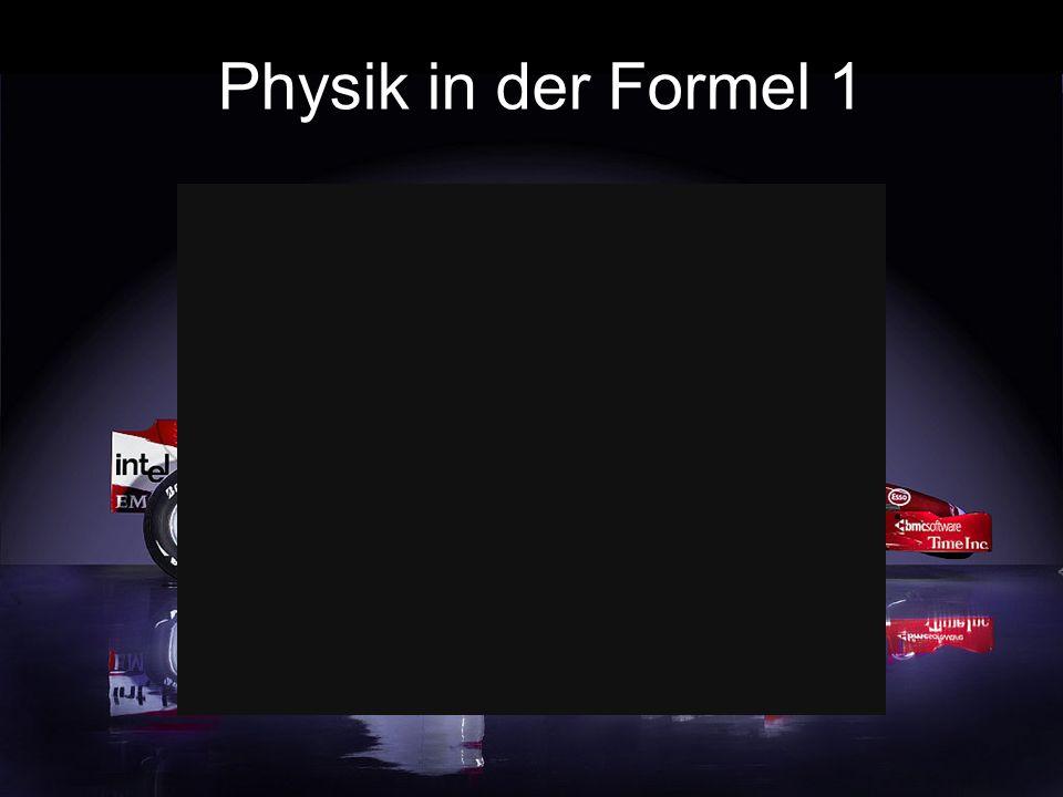 Von Julien Nagel Unter Betreuung von Prof. Mag. Thomas Leimser Physik in der Formel 1