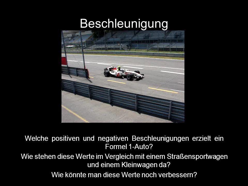Beschleunigung Welche positiven und negativen Beschleunigungen erzielt ein Formel 1-Auto? Wie stehen diese Werte im Vergleich mit einem Straßensportwa