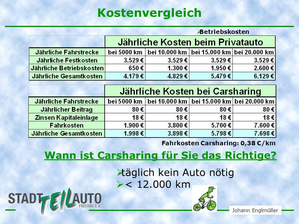 Johann Englmüller Zugang zu den Autos mit DB-Chipkarte