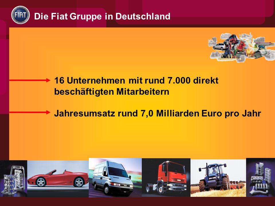 Die Fiat Gruppe in Deutschland 16 Unternehmen mit rund 7.000 direkt beschäftigten Mitarbeitern Jahresumsatz rund 7,0 Milliarden Euro pro Jahr