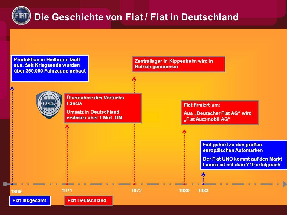 1969 Produktion in Heilbronn läuft aus.