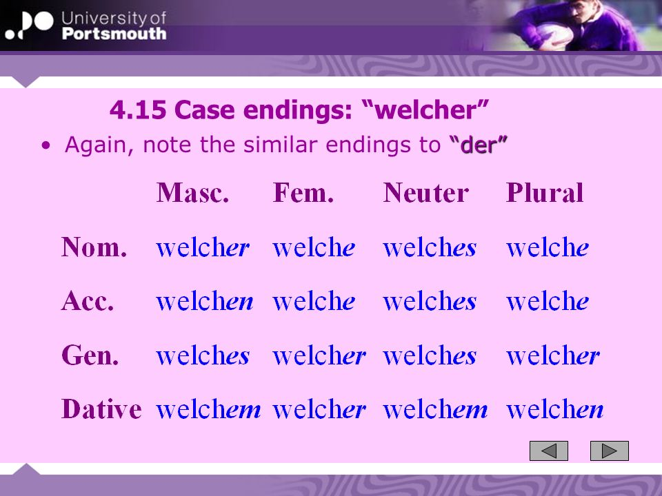 4.15 Case endings: welcher derAgain, note the similar endings to der