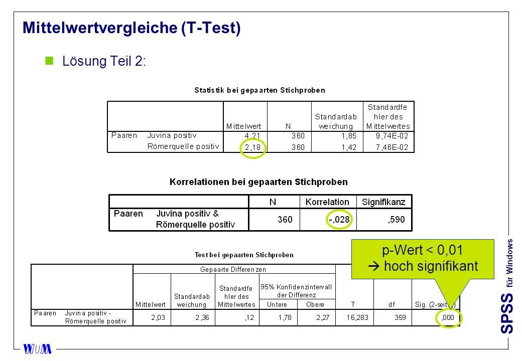 SPSS für Windows Auswahl des korrekten Testverfahrens metrischT-Test für eine Stichprobe metrischdichotomT-Test für unabhängige Stichproben metrischmetrischT-Test für gepaarte Stichproben nominalnominalChi 2 -Test Testvariablen:Trennvariable:Testverfahren: