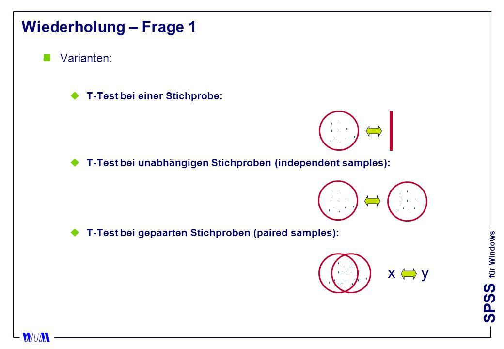SPSS für Windows Wiederholung – Frage 1 nVarianten: uT-Test bei einer Stichprobe: uT-Test bei unabhängigen Stichproben (independent samples): uT-Test