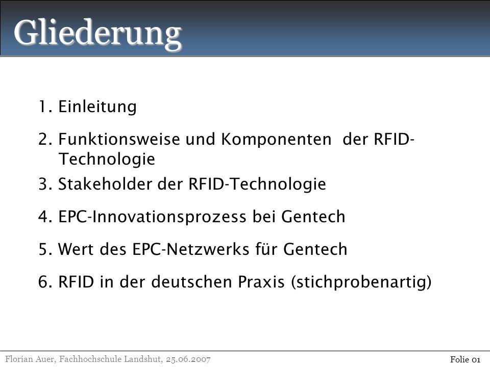 Gliederung Florian Auer, Fachhochschule Landshut, 25.06.2007 Folie 01 1. Einleitung 2. Funktionsweise und Komponenten der RFID- Technologie 3. Stakeho