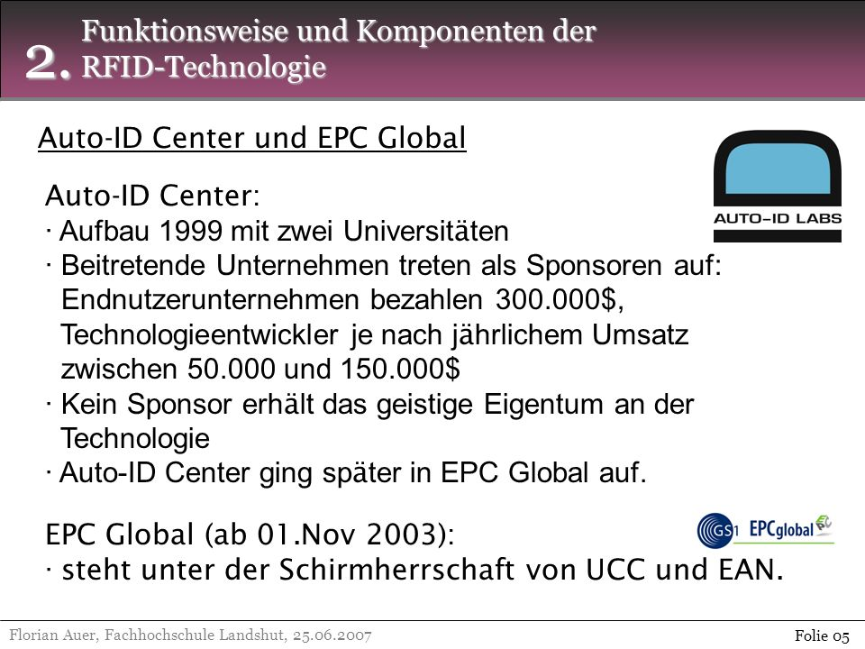 2. Florian Auer, Fachhochschule Landshut, 25.06.2007 Folie 05 Funktionsweise und Komponenten der RFID-Technologie Auto-ID Center und EPC Global Auto-I