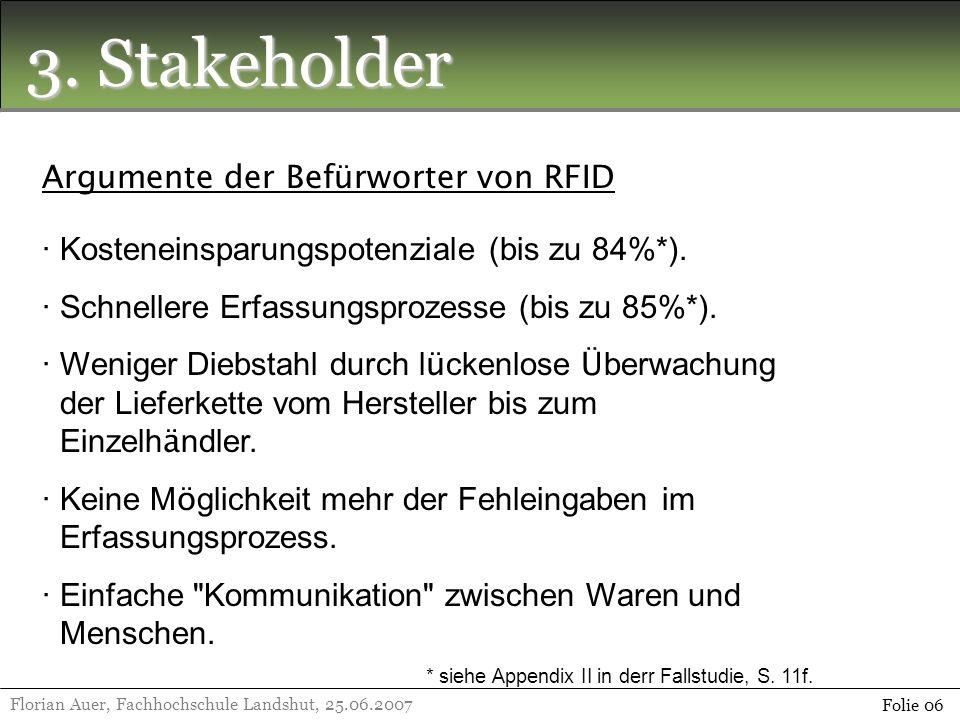 3. Stakeholder Florian Auer, Fachhochschule Landshut, 25.06.2007 Folie 06 Argumente der Befürworter von RFID · Kosteneinsparungspotenziale (bis zu 84%