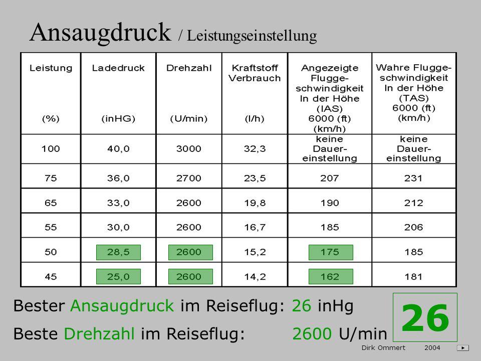 Ansaugdruck / Leistungseinstellung Max. Ansaugdruck: 40 inHg (roter Strich) Reiseflug max. Ansaugdruck: 36 inHg (Anfang gelber Bereich) Steigflug Ansa
