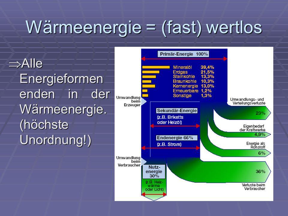 Wärmeenergie = (fast) wertlos Alle Energieformen enden in der Wärmeenergie.