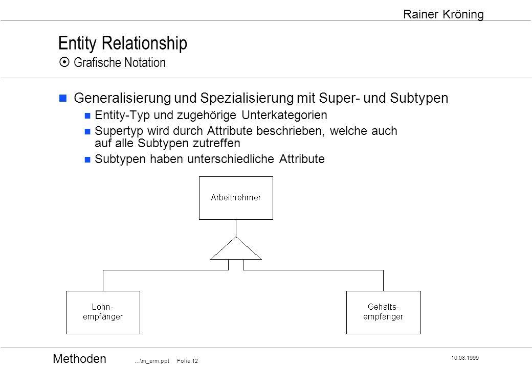 Methoden …\m_erm.ppt Folie:12 10.08.1999 Rainer Kröning Entity Relationship Grafische Notation Generalisierung und Spezialisierung mit Super- und Subt