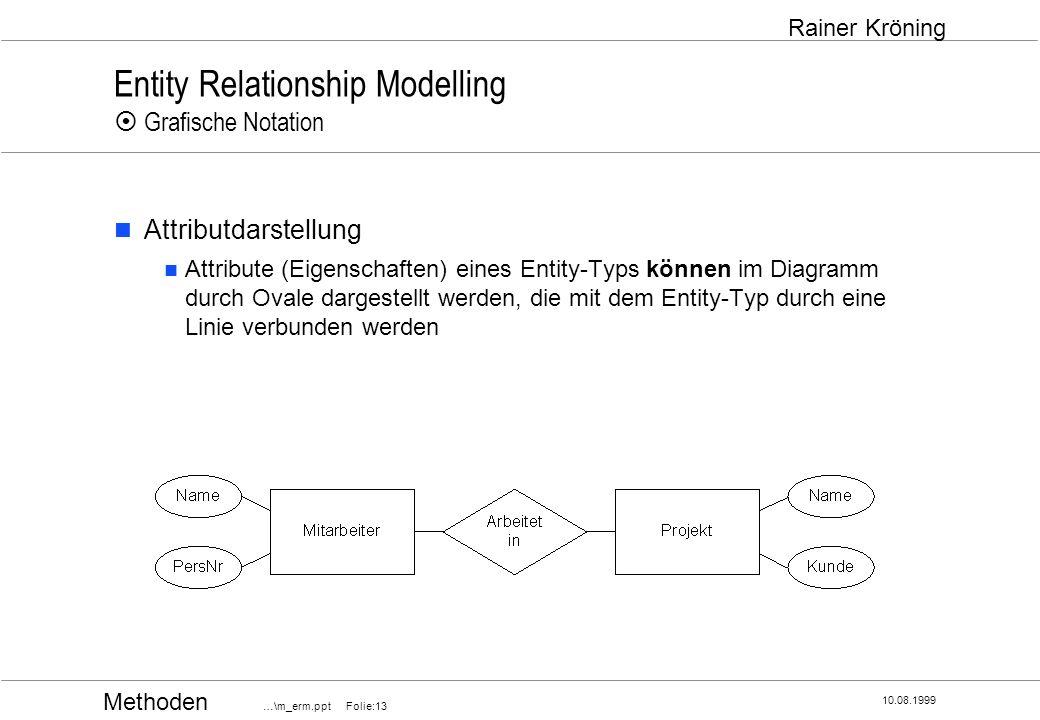 Methoden …\m_erm.ppt Folie:13 10.08.1999 Rainer Kröning Entity Relationship Modelling Grafische Notation Attributdarstellung Attribute (Eigenschaften)