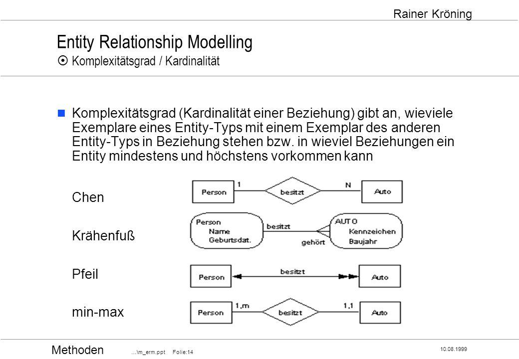 Methoden …\m_erm.ppt Folie:14 10.08.1999 Rainer Kröning Entity Relationship Modelling Komplexitätsgrad / Kardinalität Komplexitätsgrad (Kardinalität e
