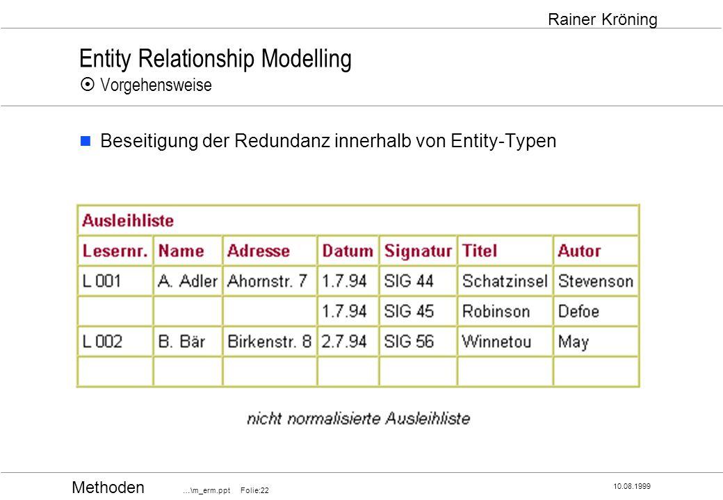 Methoden …\m_erm.ppt Folie:22 10.08.1999 Rainer Kröning Entity Relationship Modelling Vorgehensweise Beseitigung der Redundanz innerhalb von Entity-Ty