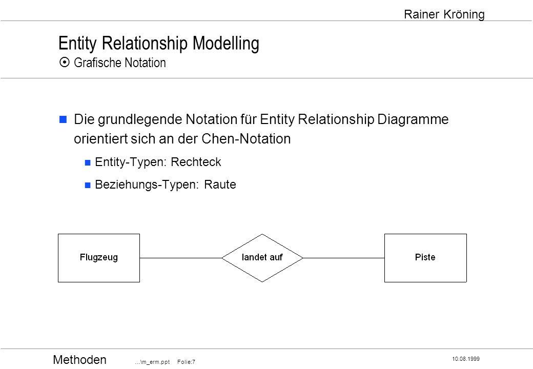 Methoden …\m_erm.ppt Folie:8 10.08.1999 Rainer Kröning Entity Relationship Modelling Grafische Notation Beispiel nach Ward & Mellor