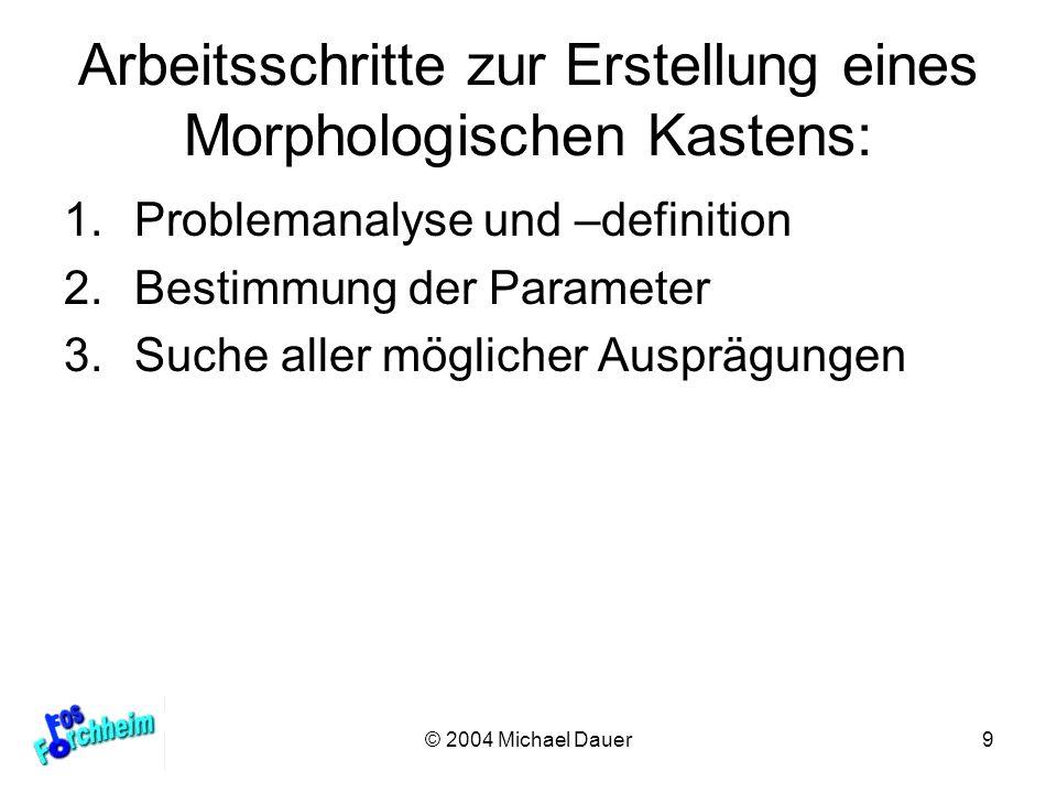 © 2004 Michael Dauer9 Arbeitsschritte zur Erstellung eines Morphologischen Kastens: 1.Problemanalyse und –definition 2.Bestimmung der Parameter 3.Such