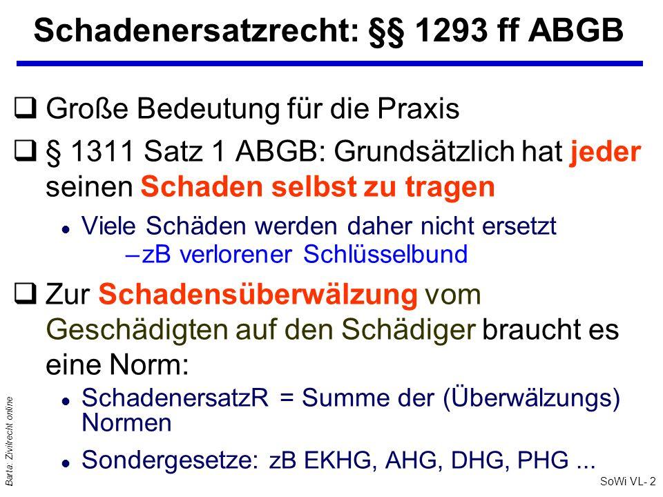 SoWi VL- 2 Barta: Zivilrecht online Schadenersatzrecht: §§ 1293 ff ABGB qGroße Bedeutung für die Praxis q§ 1311 Satz 1 ABGB: Grundsätzlich hat jeder s
