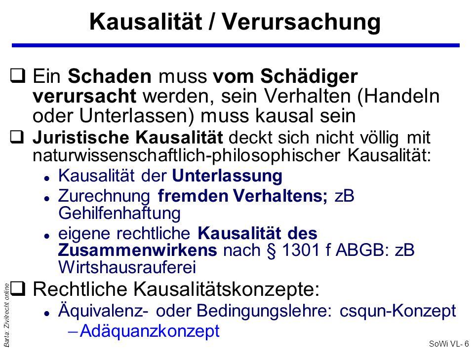 SoWi VL- 6 Barta: Zivilrecht online Kausalität / Verursachung qEin Schaden muss vom Schädiger verursacht werden, sein Verhalten (Handeln oder Unterlas