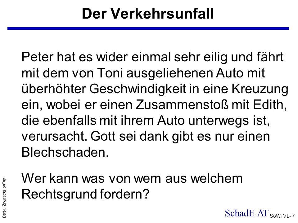 SoWi VL- 7 Barta: Zivilrecht online Der Verkehrsunfall Peter hat es wider einmal sehr eilig und fährt mit dem von Toni ausgeliehenen Auto mit überhöht