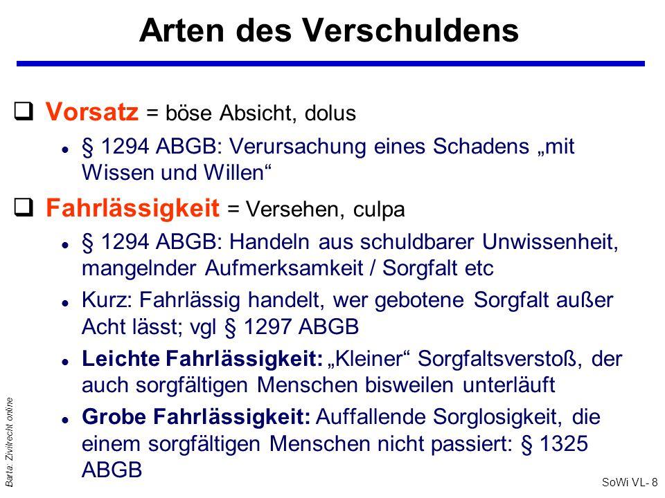 SoWi VL- 8 Barta: Zivilrecht online Arten des Verschuldens qVorsatz = böse Absicht, dolus l § 1294 ABGB: Verursachung eines Schadens mit Wissen und Wi