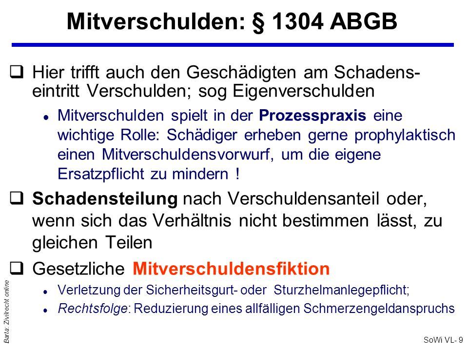 SoWi VL- 9 Barta: Zivilrecht online Mitverschulden: § 1304 ABGB qHier trifft auch den Geschädigten am Schadens- eintritt Verschulden; sog Eigenverschu