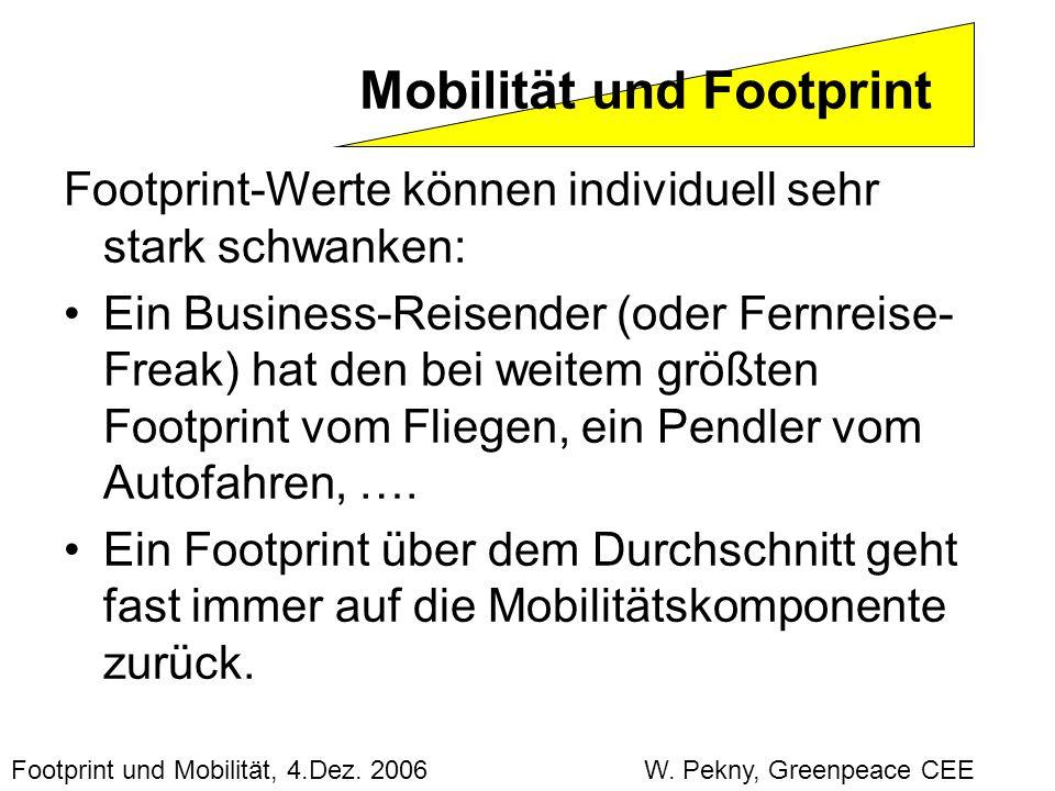 Footprint-Werte können individuell sehr stark schwanken: Ein Business-Reisender (oder Fernreise- Freak) hat den bei weitem größten Footprint vom Flieg