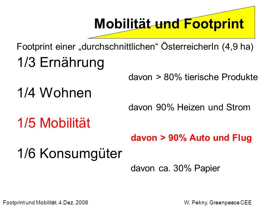Footprint einer durchschnittlichen ÖsterreicherIn (4,9 ha) 1/3 Ernährung davon > 80% tierische Produkte 1/4 Wohnen davon 90% Heizen und Strom 1/5 Mobi