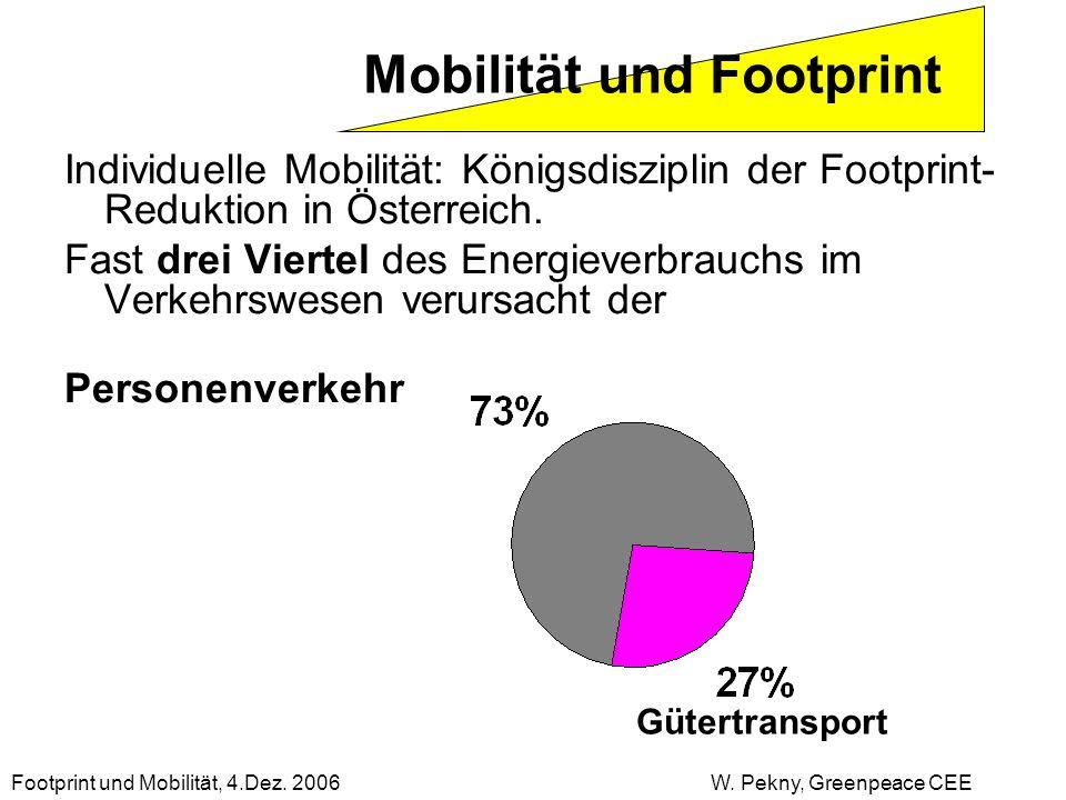 Mobilität und Footprint Footprint und Mobilität, 4.Dez. 2006 W. Pekny, Greenpeace CEE Gütertransport Individuelle Mobilität: Königsdisziplin der Footp