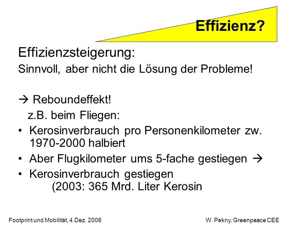 Effizienzsteigerung: Sinnvoll, aber nicht die Lösung der Probleme! Reboundeffekt! z.B. beim Fliegen: Kerosinverbrauch pro Personenkilometer zw. 1970-2