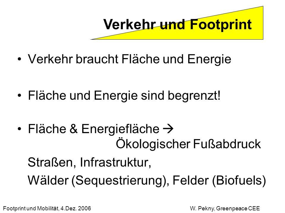 Verkehr braucht Fläche und Energie Fläche und Energie sind begrenzt! Fläche & Energiefläche Ökologischer Fußabdruck Straßen, Infrastruktur, Wälder (Se